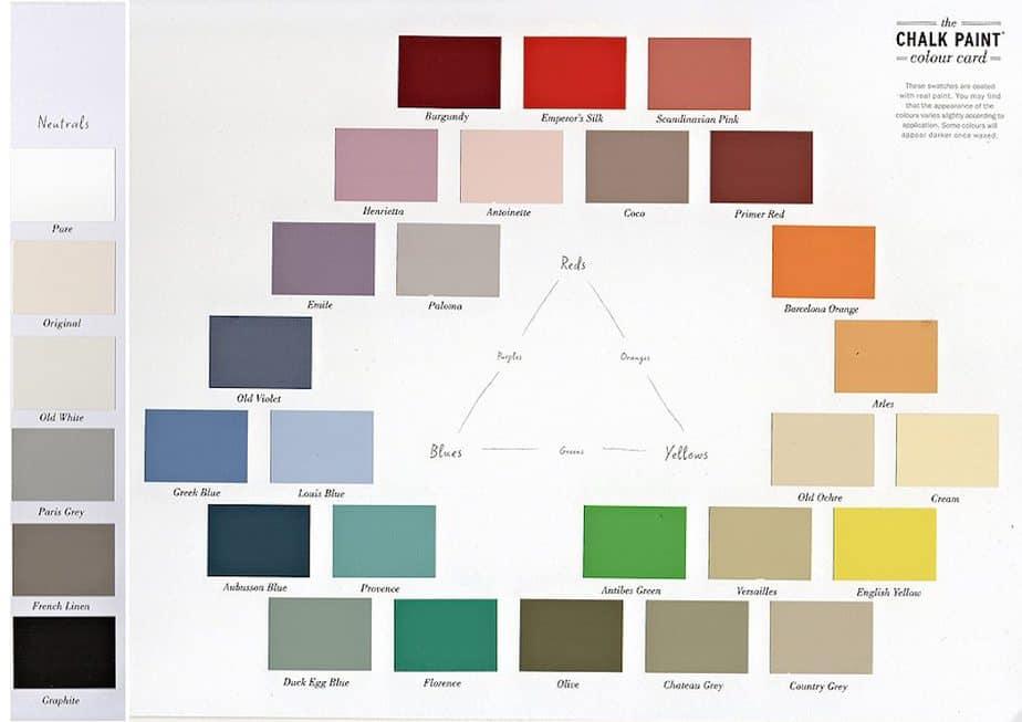paleta kolorów annie sloan